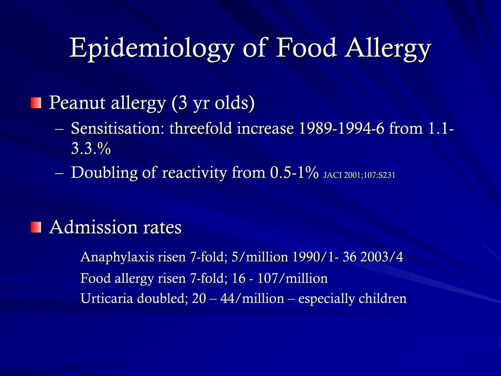 Epidemiology of Food Allergy