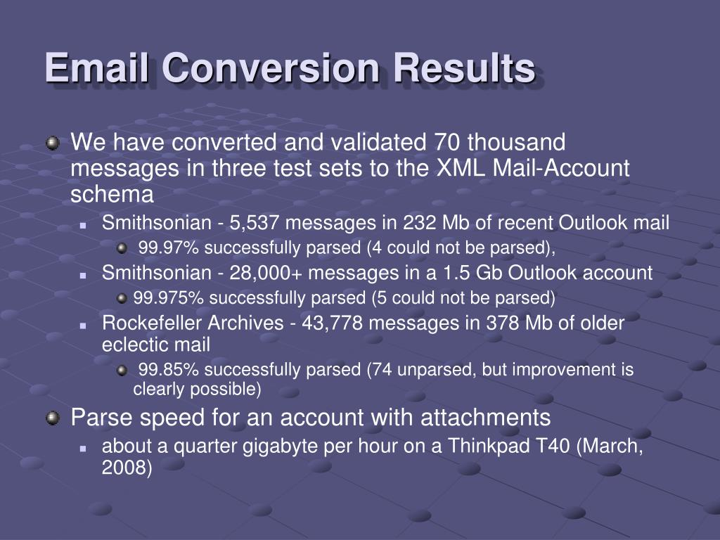 Email Conversion Results