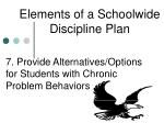 elements of a schoolwide discipline plan54