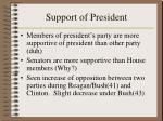 support of president
