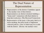 the dual nature of representation