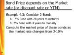bond price depends on the market rate or discount rate or ytm