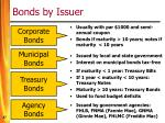 bonds by issuer