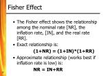 fisher effect