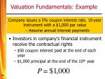 valuation fundamentals example