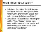 what affects bond yields