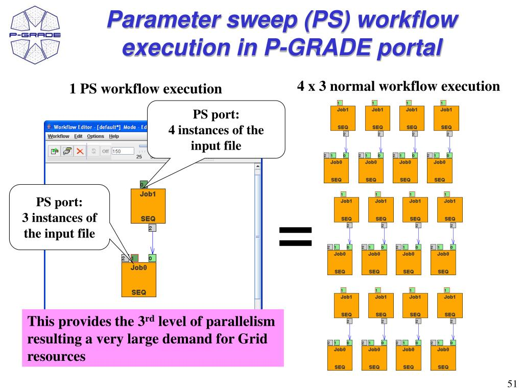 Parameter sweep (PS) workflow execution in P-GRADE portal
