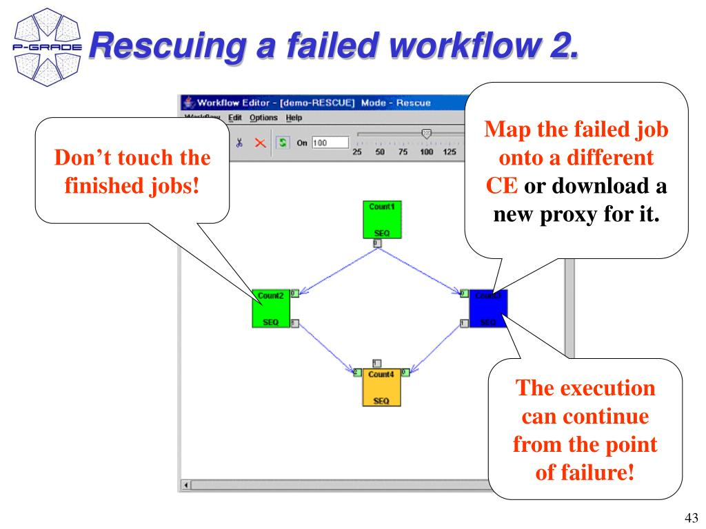 Rescuing a failed workflow 2.