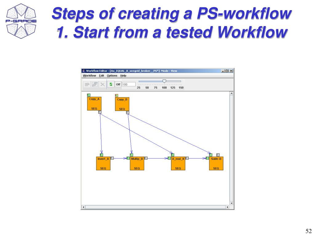 Steps of creating a PS-workflow