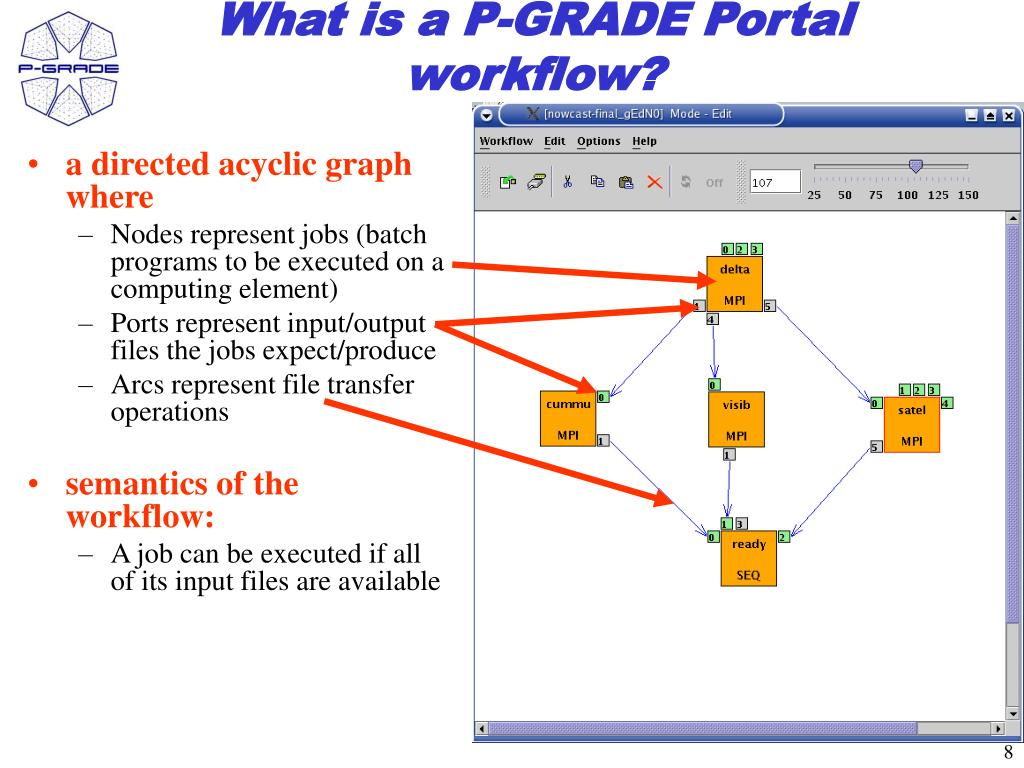 What is a P-GRADE Portal workflow?