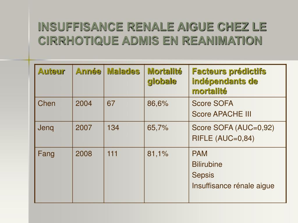 INSUFFISANCE RENALE AIGUE CHEZ LE CIRRHOTIQUE ADMIS EN REANIMATION