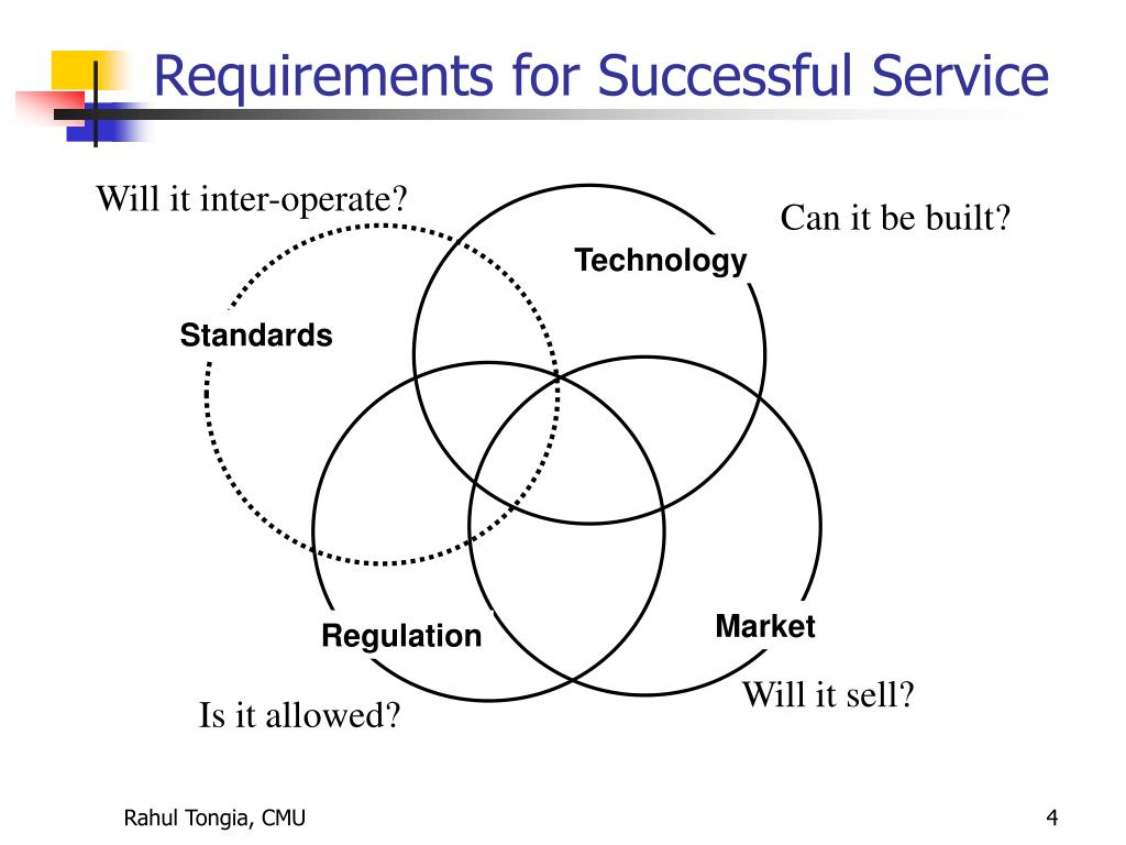 Requirements for Successful Service