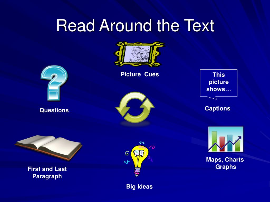 Read Around the Text