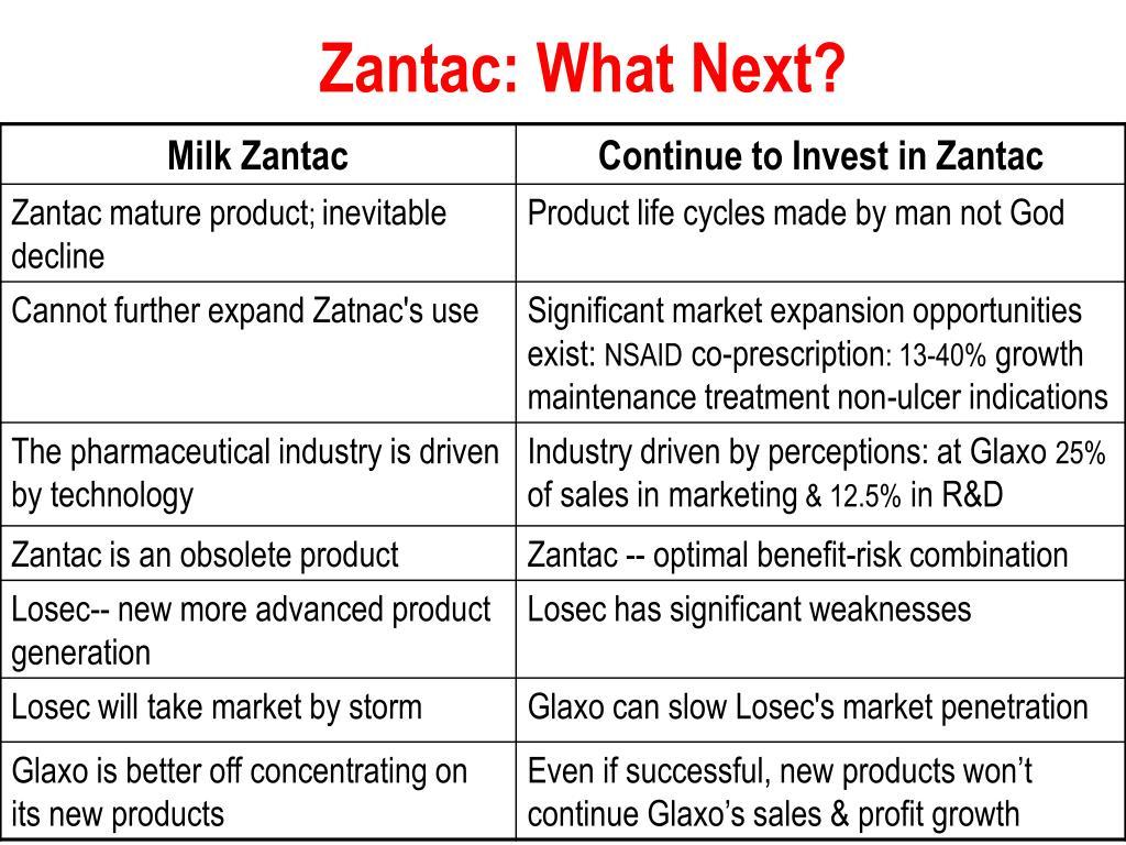 Zantac: What Next?