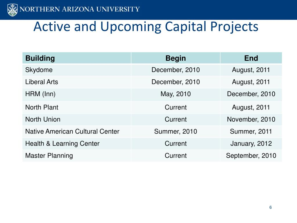 Active and Upcoming Capital Projects