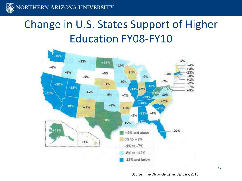 Change in U.S. States Support of Higher Education FY08-FY10