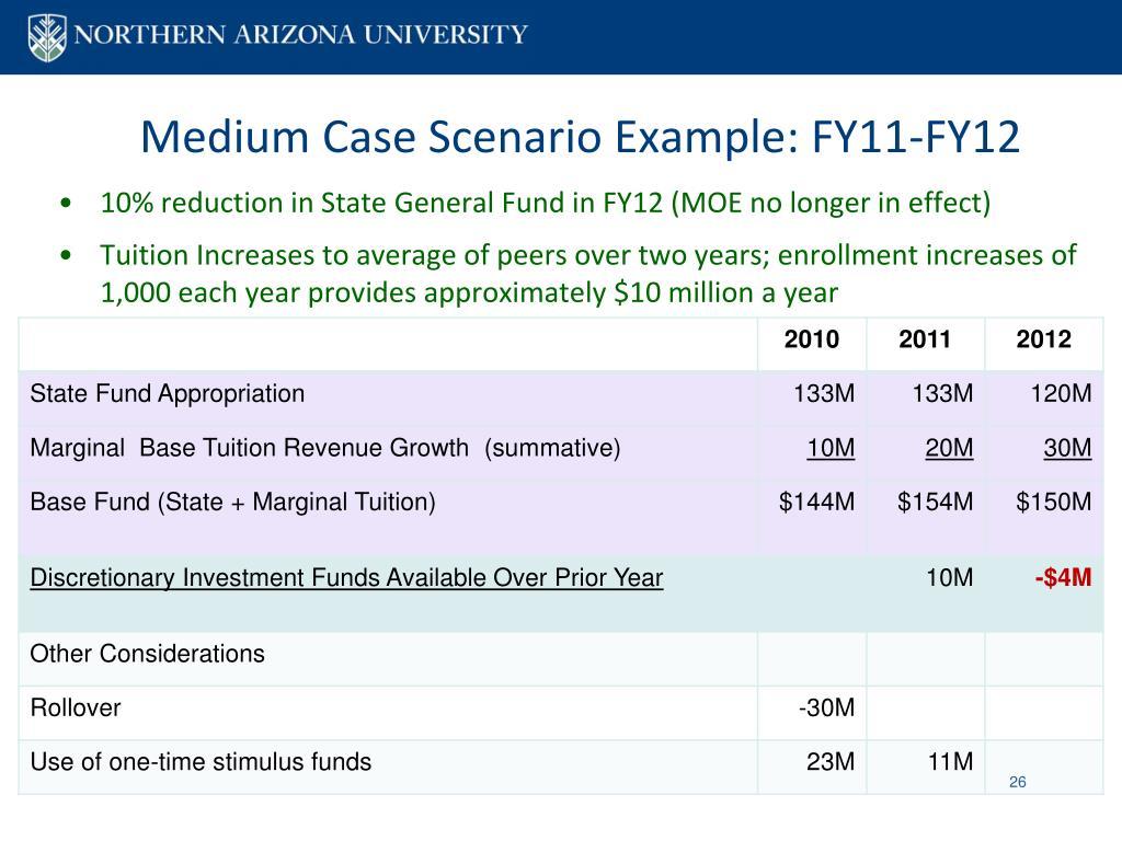 Medium Case Scenario Example: FY11-FY12