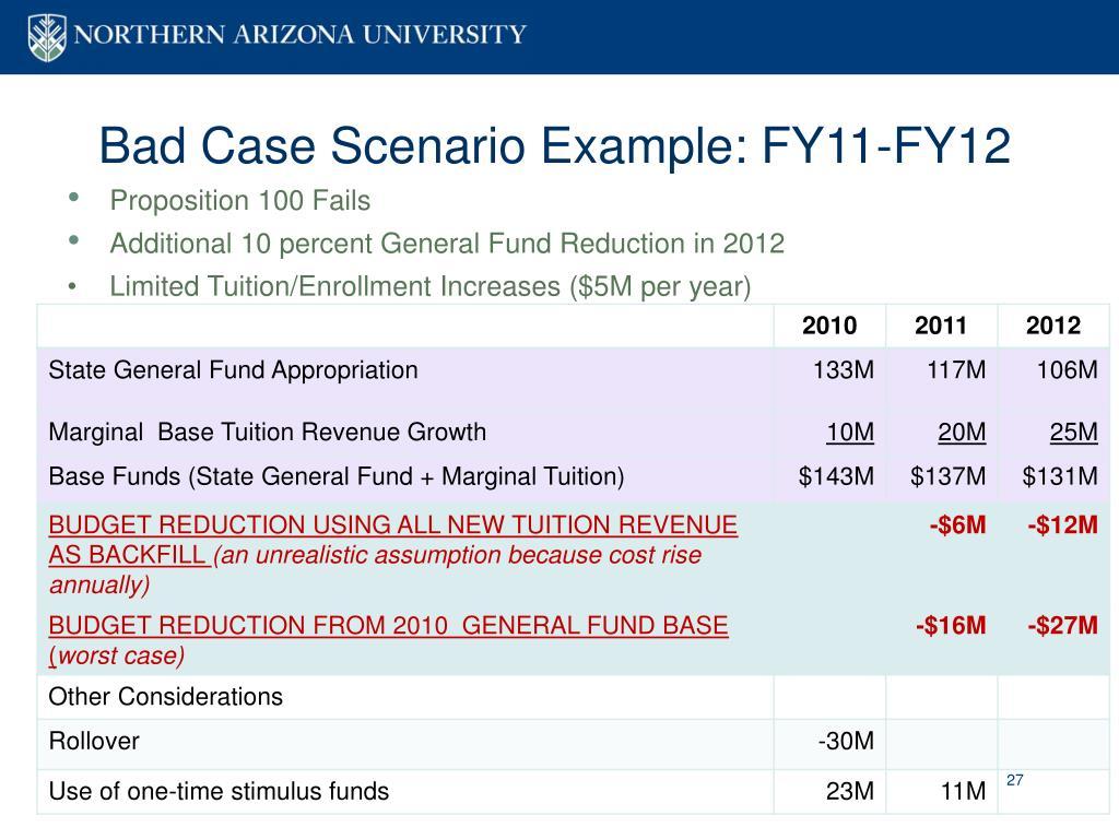 Bad Case Scenario Example: FY11-FY12