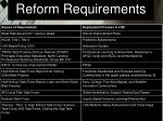 reform requirements