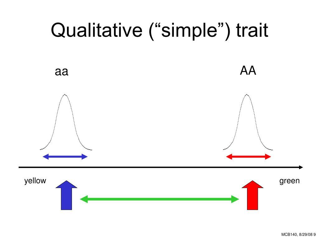 "Qualitative (""simple"") trait"