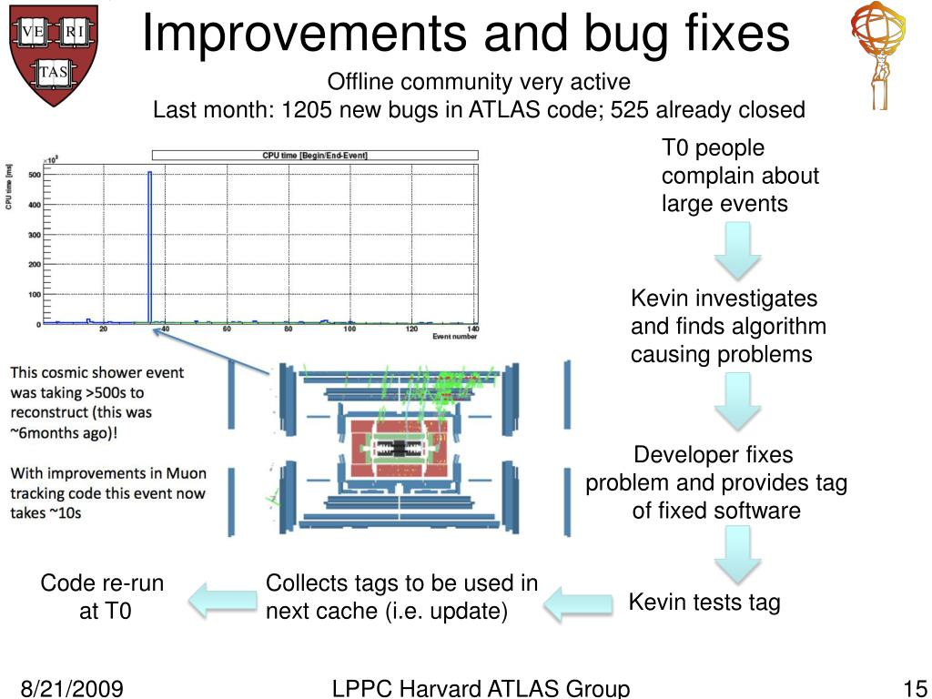 Improvements and bug fixes