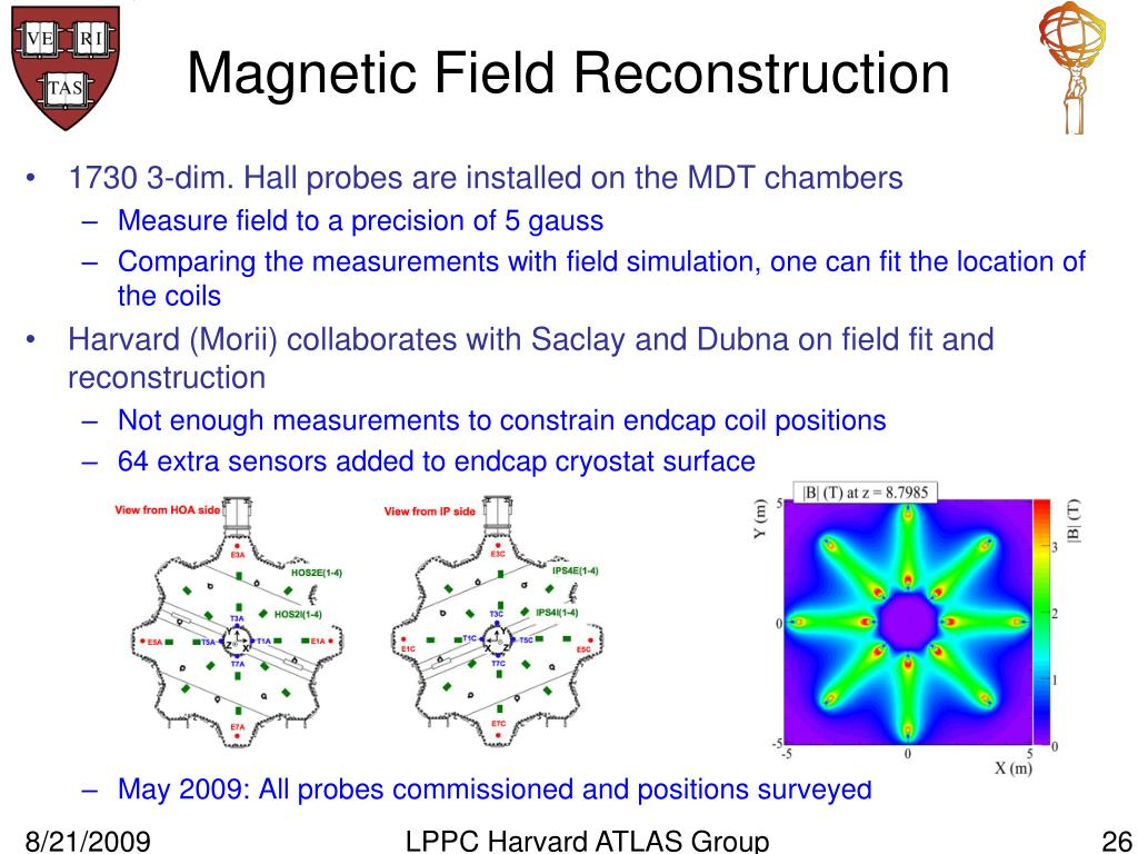 Magnetic Field Reconstruction