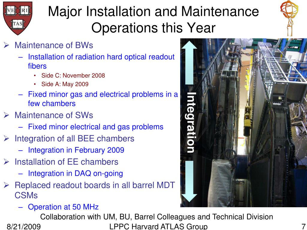 Major Installation and Maintenance Operations this Year