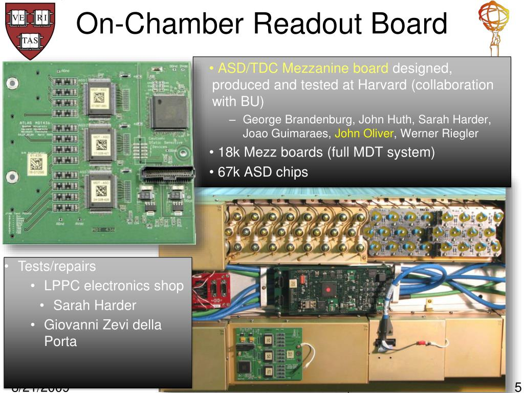 On-Chamber Readout Board