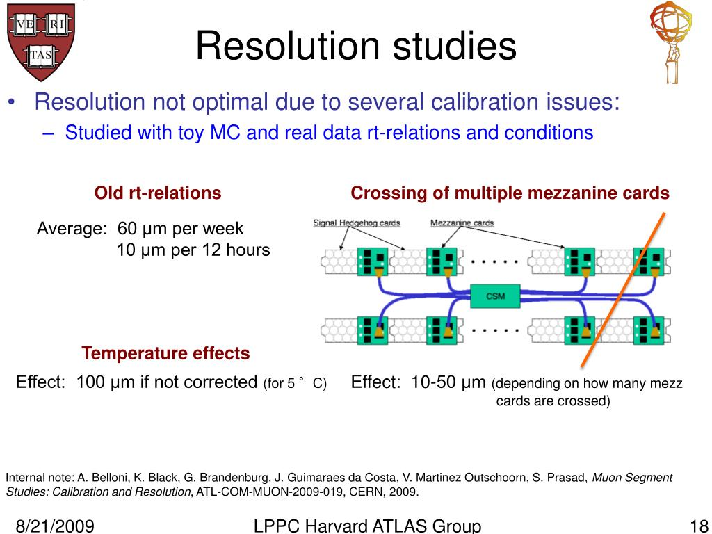 Resolution studies