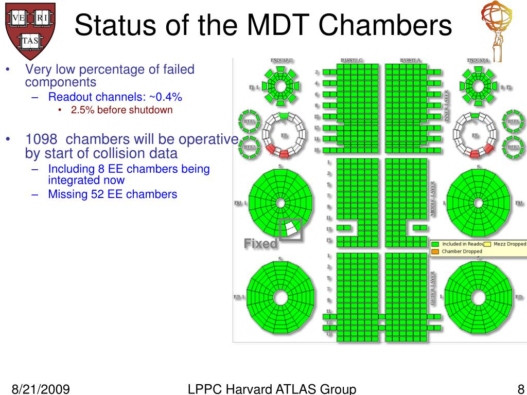 Status of the MDT Chambers