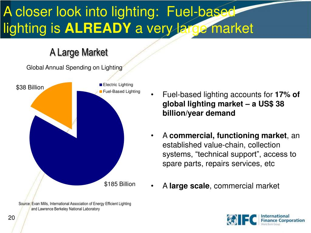 A closer look into lighting:  Fuel-based lighting is