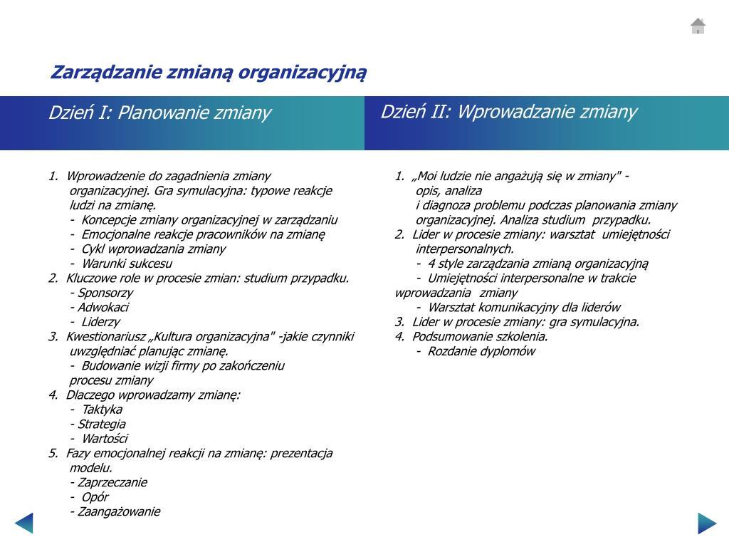Zarządzanie zmianą organizacyjną