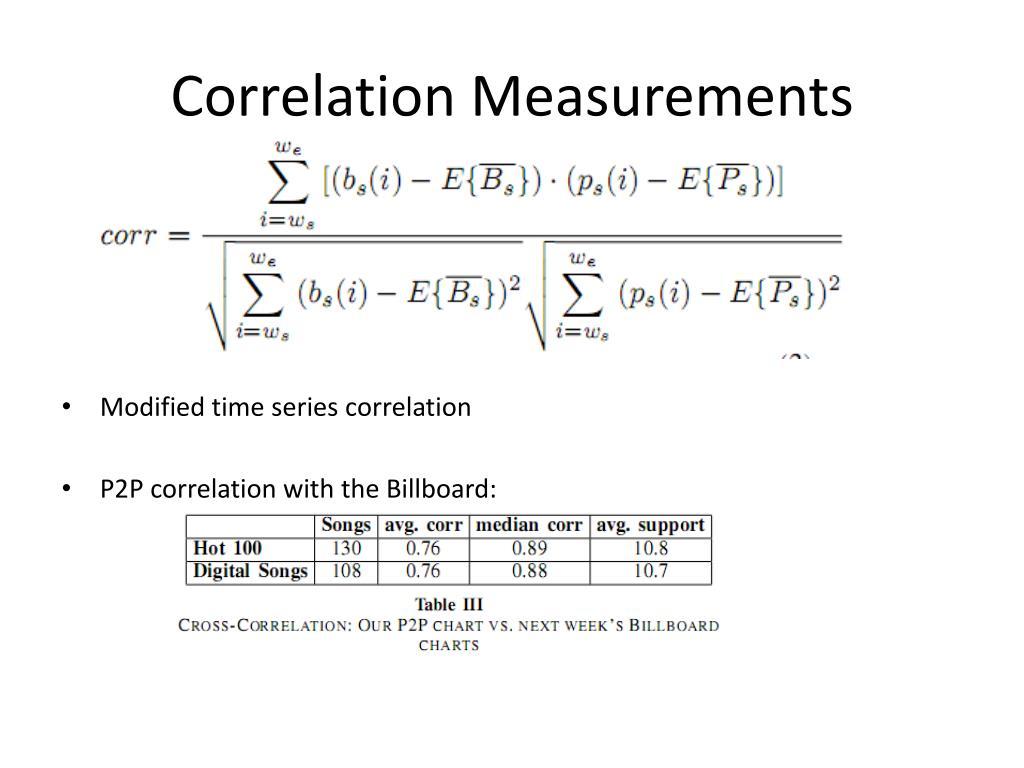 Correlation Measurements