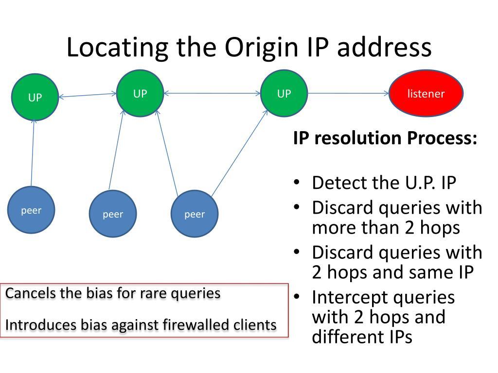 Locating the Origin IP address
