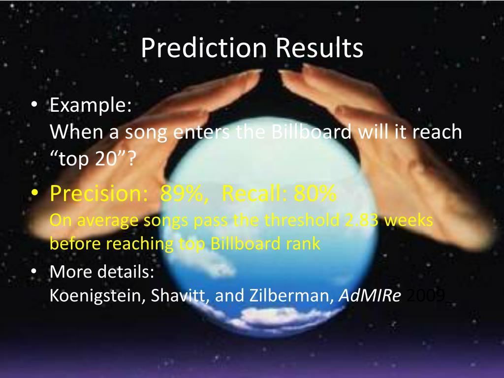 Prediction Results