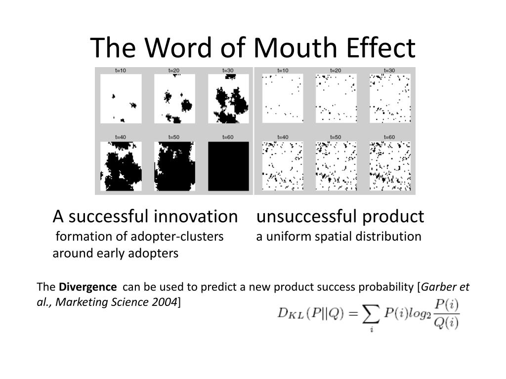 The Word of Mouth Effect