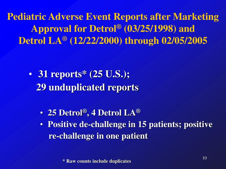 Pediatric Adverse Event Reports after Marketing Approval for Detrol