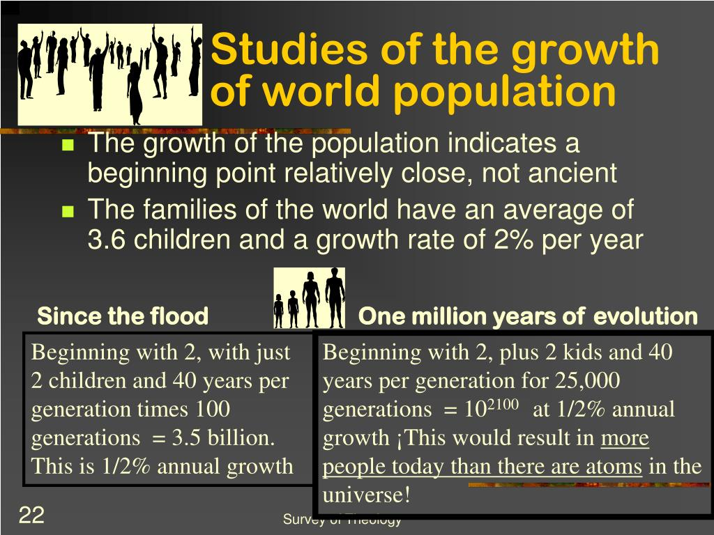 Studies of the growth of world population