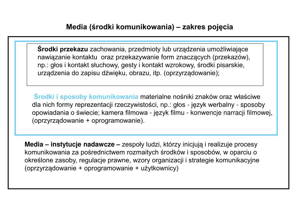 Media (środki komunikowania) – zakres pojęcia