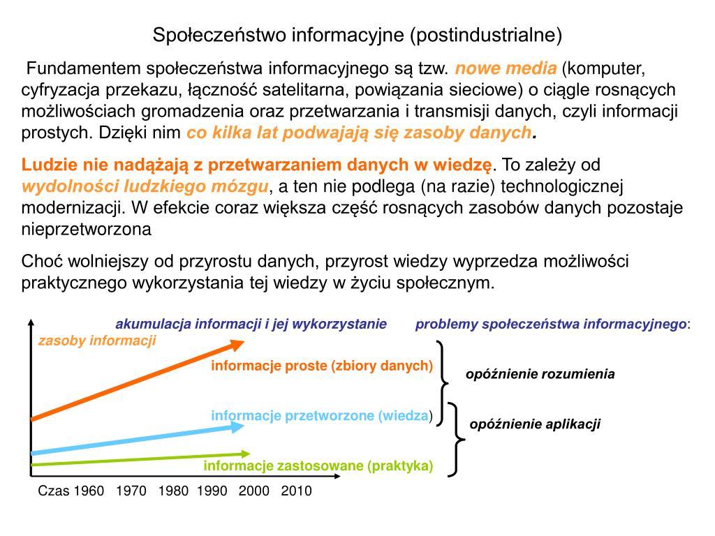 Społeczeństwo informacyjne (postindustrialne)
