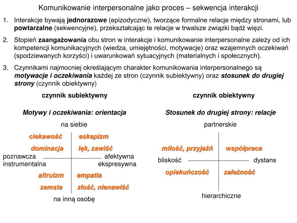Komunikowanie interpersonalne jako proces – sekwencja interakcji