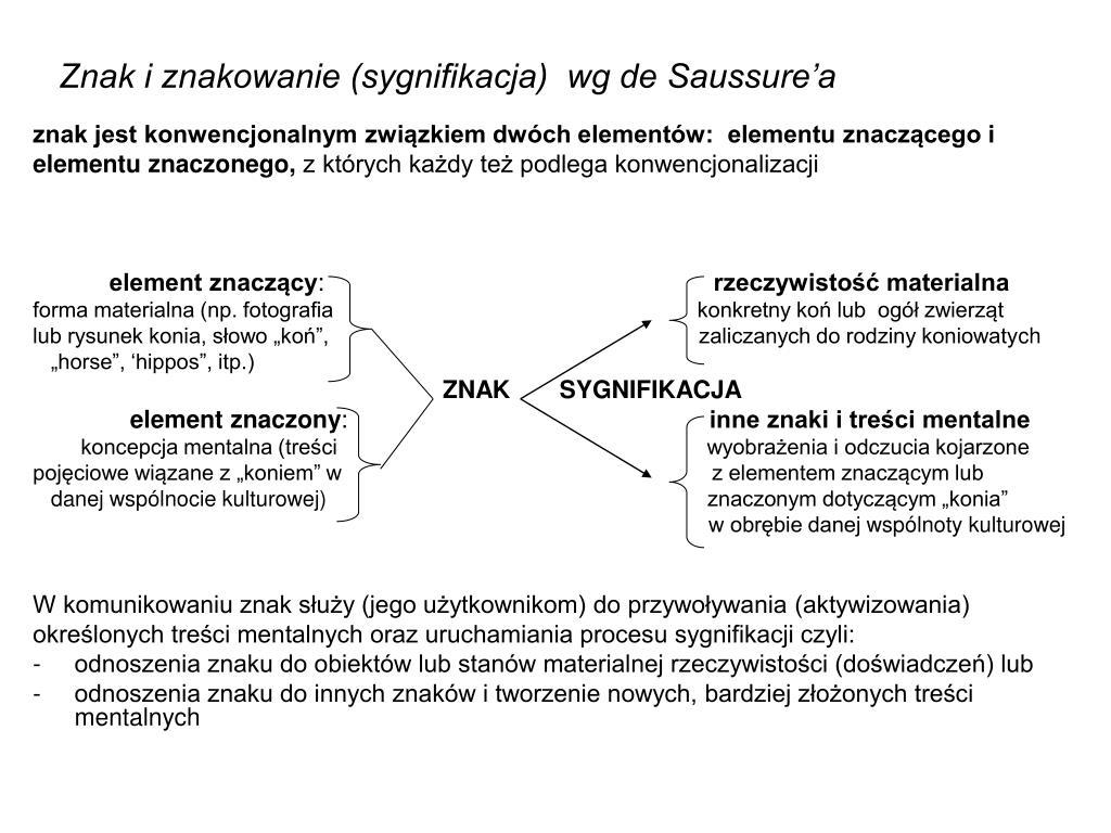 Znak i znakowanie (sygnifikacja)  wg de Saussure'a