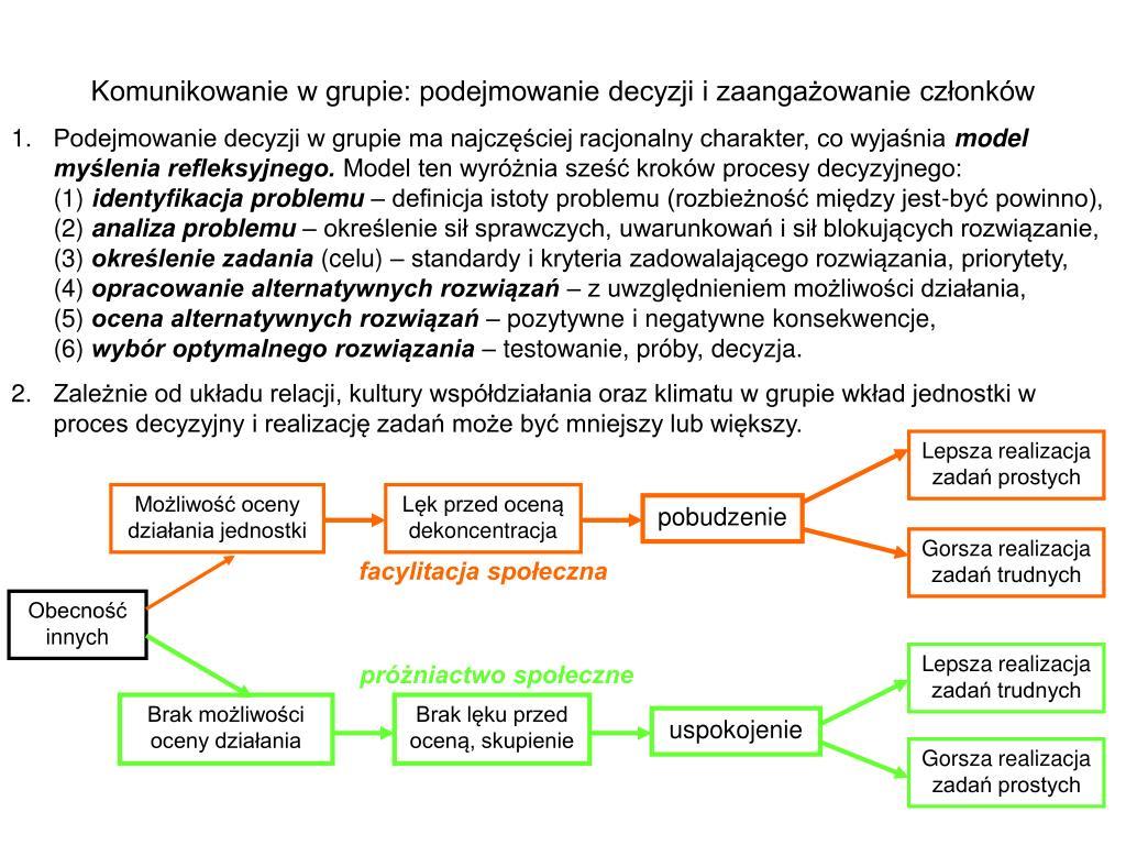 Komunikowanie w grupie: podejmowanie decyzji i zaangażowanie członków