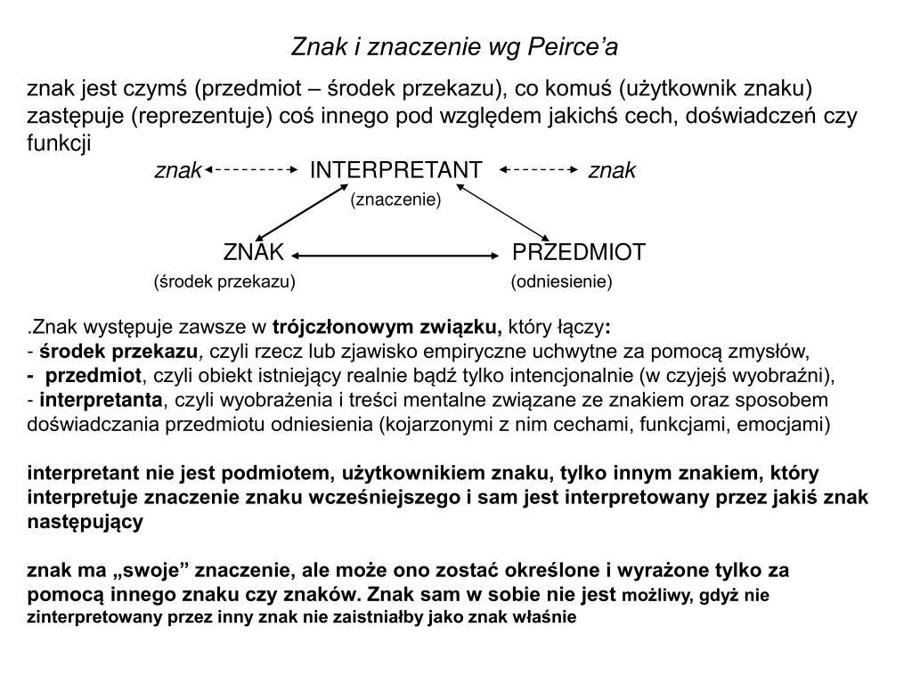 Znak i znaczenie wg Peirce'a