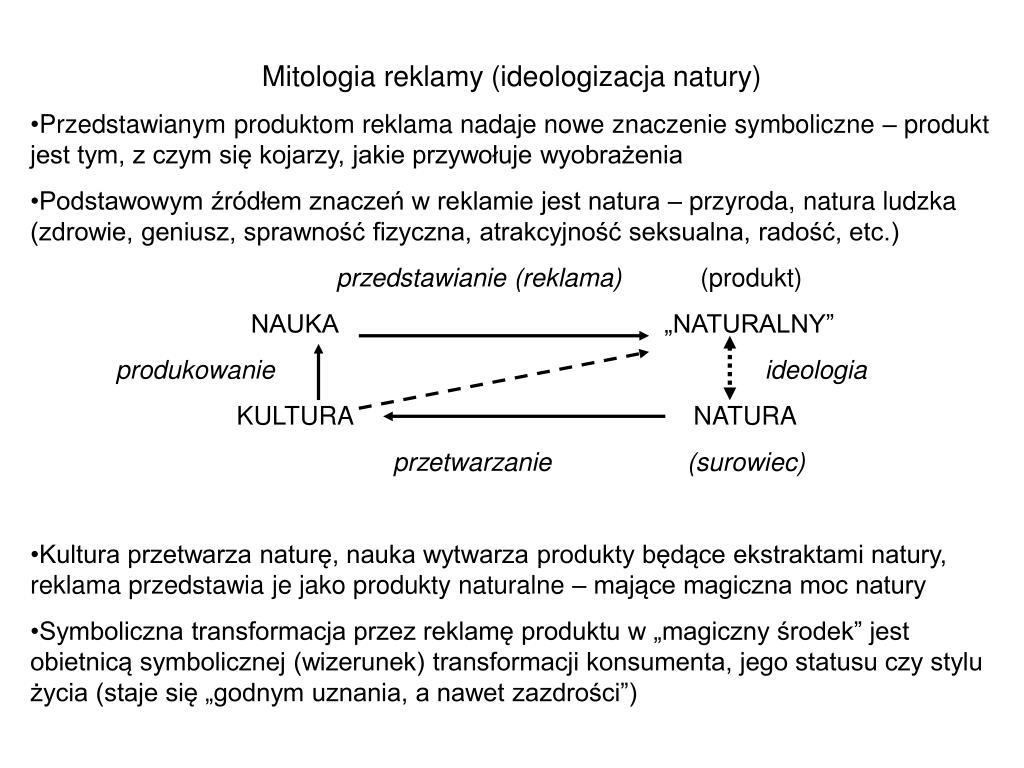 Mitologia reklamy (ideologizacja natury)