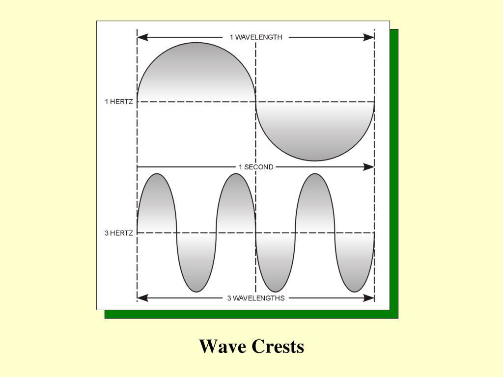 wave crests l.