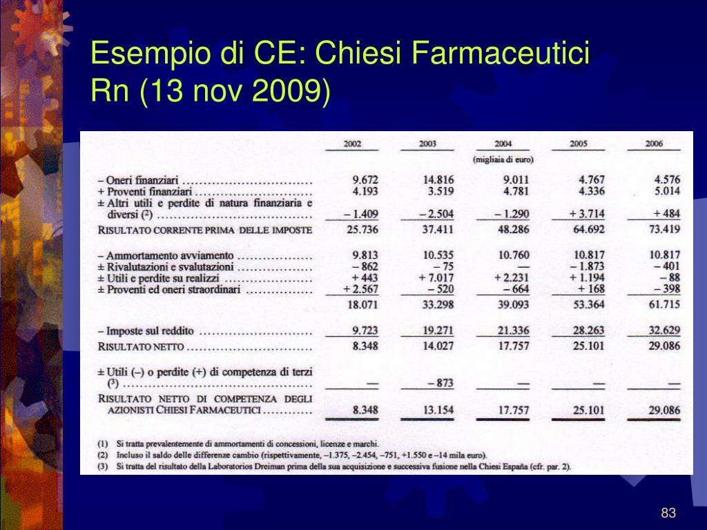Esempio di CE: Chiesi Farmaceutici