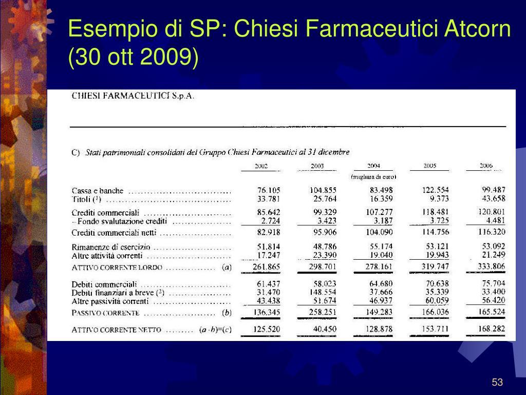 Esempio di SP: Chiesi Farmaceutici Atcorn (30 ott 2009)