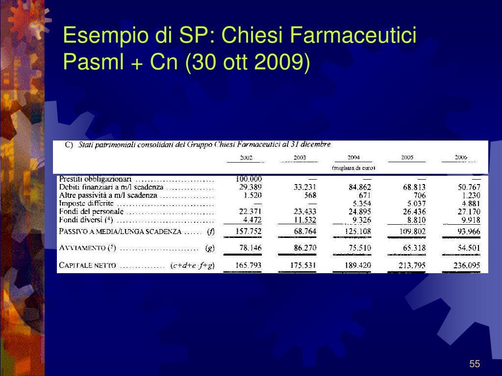Esempio di SP: Chiesi Farmaceutici