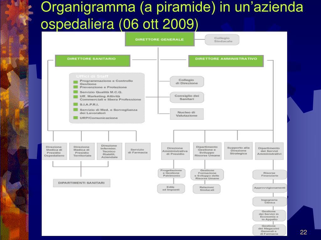 Organigramma (a piramide) in un'azienda ospedaliera (06 ott 2009)